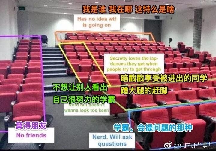 大学课堂座位分区一览